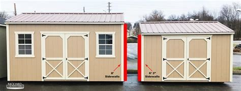 The Difference In Utility Shed Plans   Backyard Outfitters