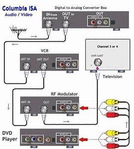 Electrical Wiring   Diagram Dtv Vcr Dvd Tv Digital Wiring