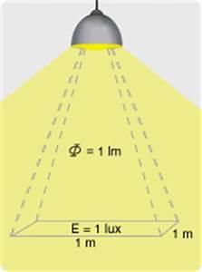 Beleuchtungsstärke Berechnen : beleuchtungsst rke grundgr e oder irref hrung cyberlux ~ Themetempest.com Abrechnung