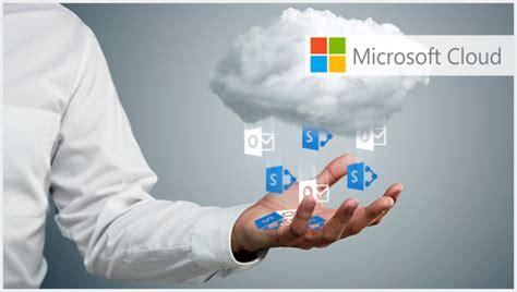 Mohani Tea deploys Microsoft Cloud for business roleDATAQUEST