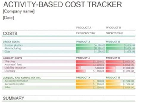 cost tracker template activity based cost tracker