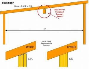 Garage - Rotten Roof Rafters   Support Beam  Time To Replace  Diagram Inside