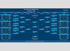 COPA MUNDIAL RUSIA 2018 – Fixture Quinielas en Excel