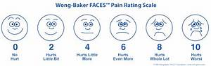 Wong Baker Scale Chart Rating Scales