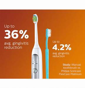 Dental Professional - Oral HealthCare   Philips