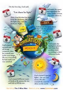 Genesis 1 Creation Story