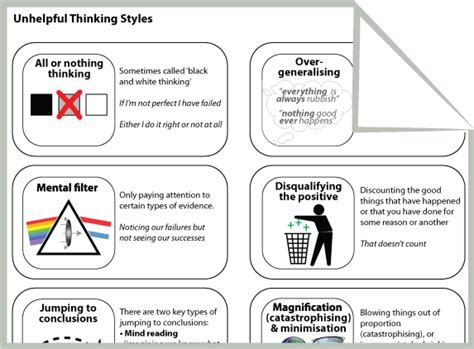 thinking errors handout search cbt