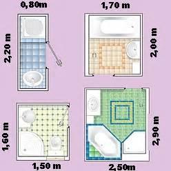 Volume Baignoire Moyenne by Comment Bien Am 233 Nager Une Salle De Bains