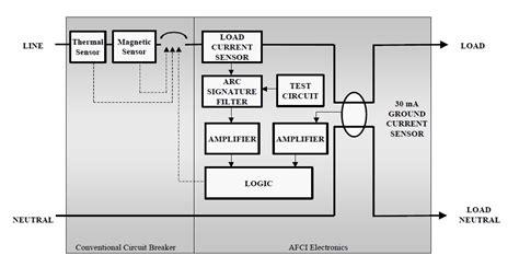 afci breaker wiring diagram 27 wiring diagram images afci breaker wiring diagram 27 wiring diagram images