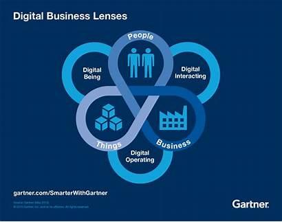 Digital Business Lens Gartner Opportunity Lenses Graphic