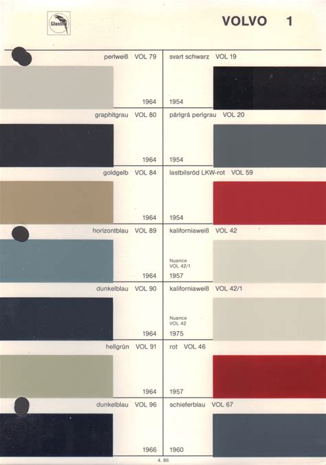 paint chips 1954 volvo