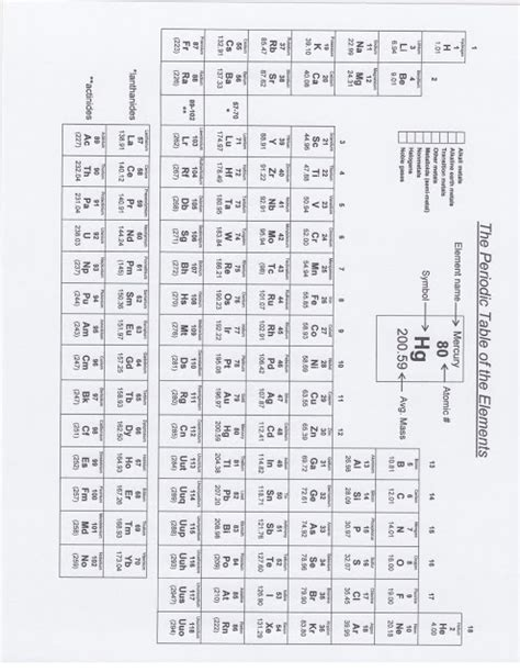 Metal Nonmetal Metalloid Periodic Table For By Students