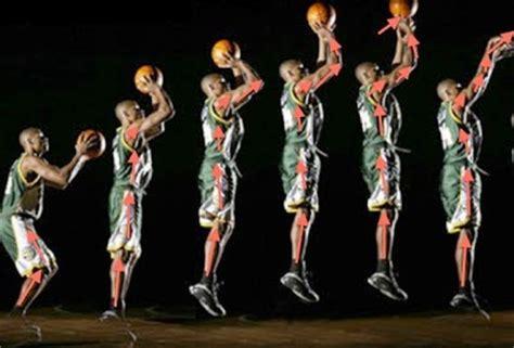 basketball jump shot biomechanics