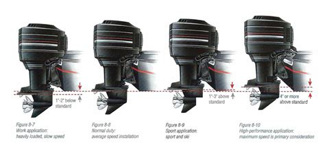 marine tech tips boost speed  outboard engine height