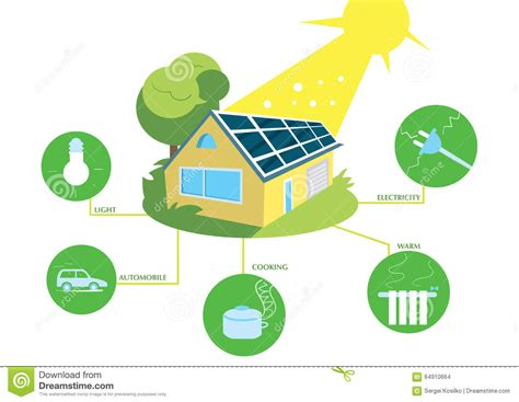 forms of clean energy alternative energy types of alternative energy