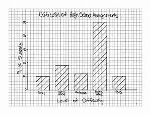 4 square inch graph paper psych statistics graphing