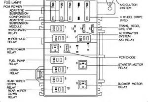 similiar 04 ford explorer starter relay wiring keywords ford o2 sensor wiring diagram furthermore 1998 ford f 150 starter on