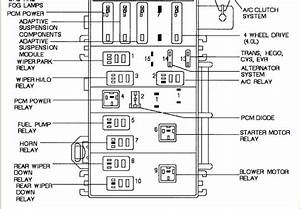 Where Is The Starter Solenoid On A 1998 Ford Explorer