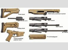 Remington To Sell Civilian ACR Rifle In Early 2010