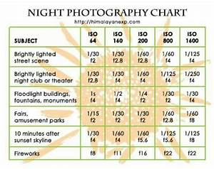 Photography Tip Sheets Printables