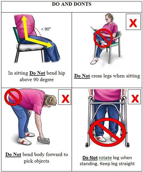 Cardiac Chair by Posterior Hip Replacement Precautions Handout Total Hip