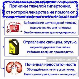 Какие лекарства от гипертонии назначают пожилым людям