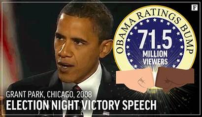 Obama President Forbes Desantis Ratings Machine Nick