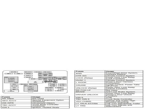 Chevy Express Fuse Box Diagram Wiring Forums