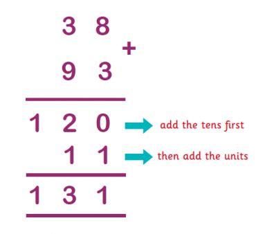 column method  addition  subtraction explained
