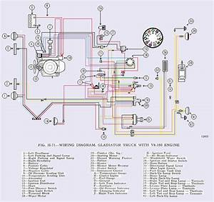 79 Cj7 Ignition Wiring Diagram