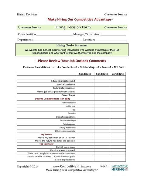 Sample Competency Assessment Forms