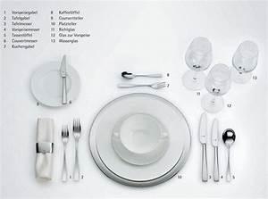 Tisch Richtig Eindecken : die besten 17 ideen zu tisch eindecken auf pinterest ein ~ Lizthompson.info Haus und Dekorationen