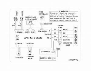 Frigidaire Model Ffhp183ws20 Air Conditioner