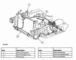 How To Replace A Power Steering Pressure