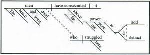 Diagramming Sentences