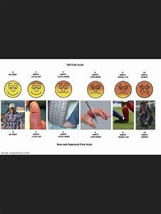 Tmj Chart 8 Best Scale Images On Pinterest Scale