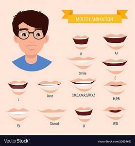 Male Mouth Animation Phoneme Mouth Chart Vector Image On