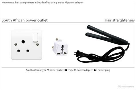 Travelling To South Africa With Your Hair Straighteners