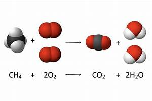 An Introduction To Combustion  Burning  Reactions