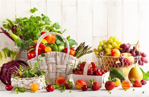 Ab ich bin auf meine heimat stolz, 8. Vitamin A - Tagesbedarf, Mangel & Lebensmittel- Mach Dich Wach! GmbH