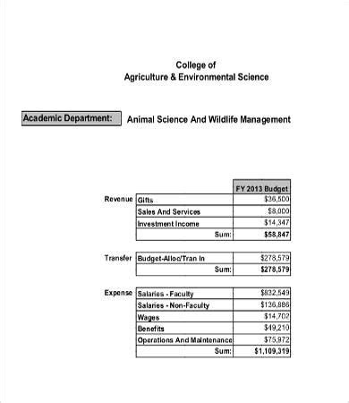 department budget templates   word  documents