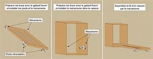 Mécanisme Lit Escamotable : comment fabriquer la structure d 39 un lit escamotable ~ Farleysfitness.com Idées de Décoration