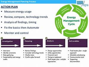 Out Of Control Action Plan Flow Chart How To Develop An Effective Energy Management Plan