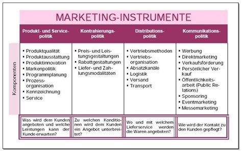 marketinginstrument