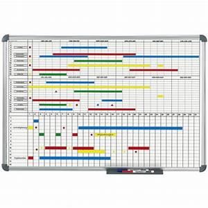 Grand Tableau Blanc : hebel planning mensuel et annuel tableau blanc 2 ~ Teatrodelosmanantiales.com Idées de Décoration