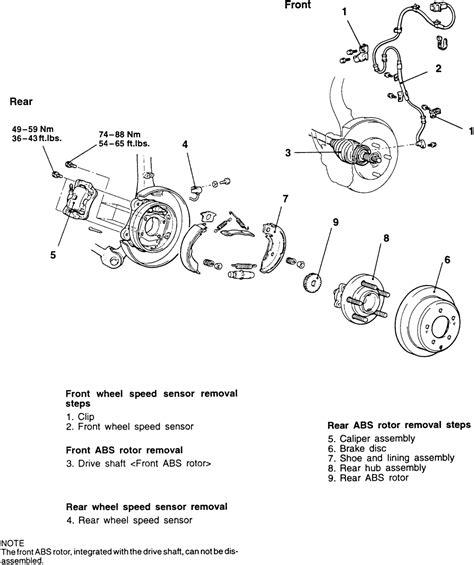 repair anti lock braking 2012 mitsubishi eclipse on board diagnostic system 2002 dodge neon 2 0l fi sohc 4cyl repair guides anti lock brake system wheel speed sensors