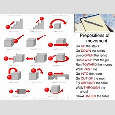 Preposition Place;telling Positions And Directions;around Town