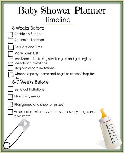 Baby Shower Itinerary Wedding Prissy Ideas Baby Shower Itinerary Agenda Template Future