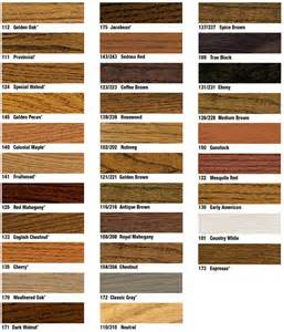 oak floor stain color chart greencheese org