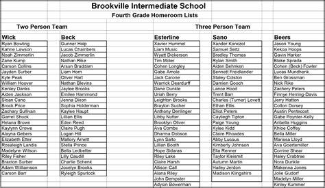 supply fees list brookville intermediate school